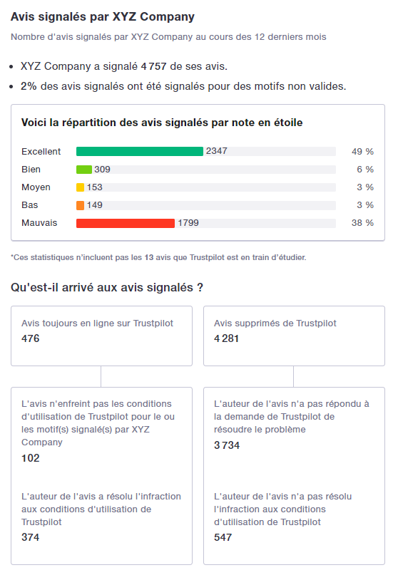 Transparent-Flagging-Overview-French.PNG