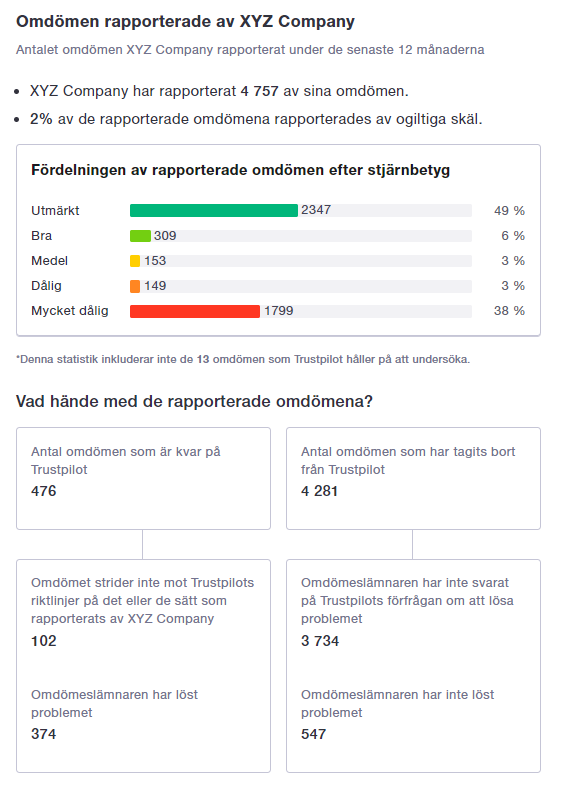 Transparent-Flagging-Overview-Swedish.PNG