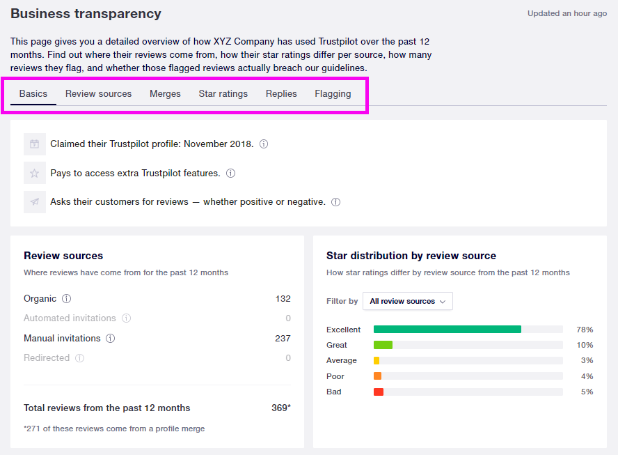 business-transparency-page-overview-with-merge.png